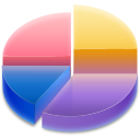 Magic, Partition icon