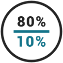 eighty, percent, ten, rate icon